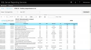 SSRS Sql Server Reporting Services Raport z rozliczeniem godzin zaraportowanych w OTRS